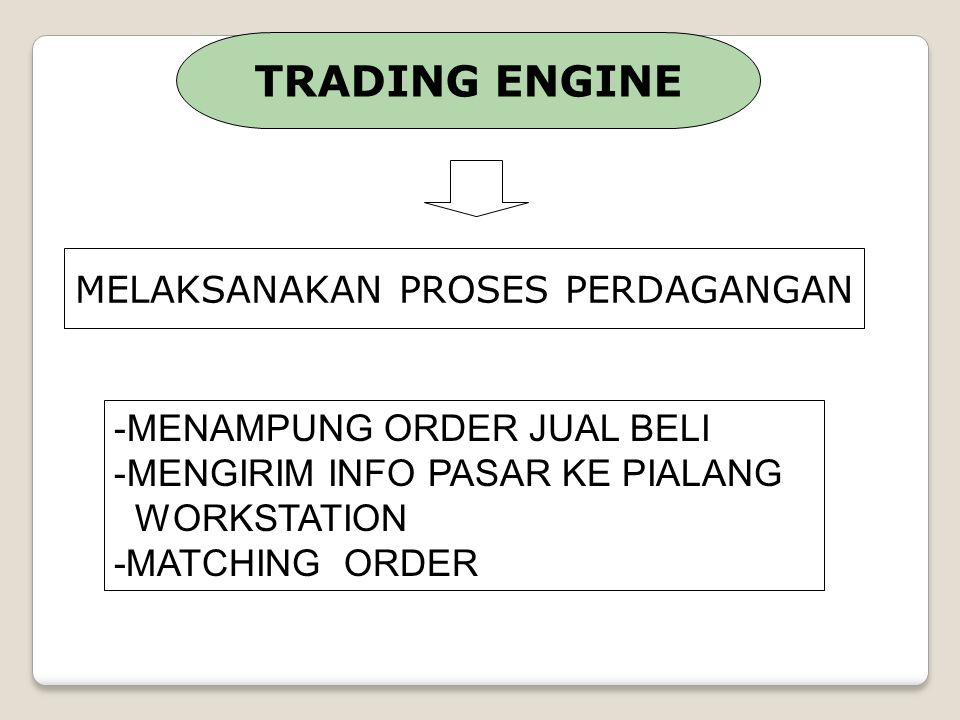 TRADING ENGINE MELAKSANAKAN PROSES PERDAGANGAN -MENAMPUNG ORDER JUAL BELI -MENGIRIM INFO PASAR KE PIALANG WORKSTATION -MATCHING ORDER