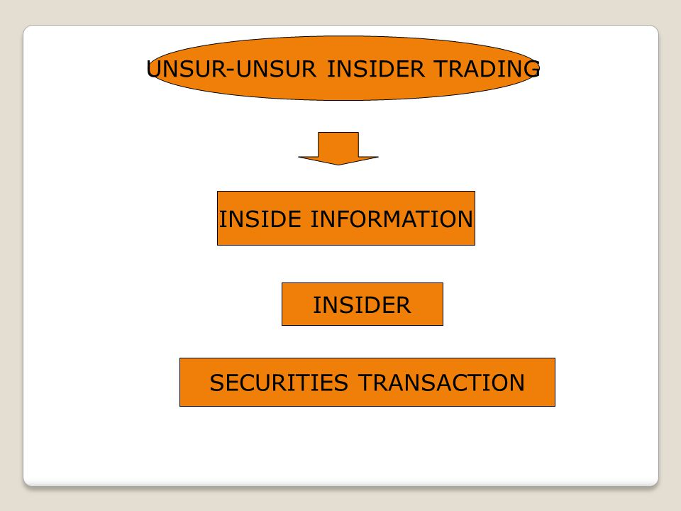 UNSUR-UNSUR INSIDER TRADING INSIDE INFORMATION INSIDER SECURITIES TRANSACTION