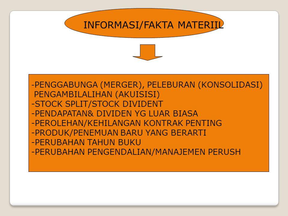 INFORMASI/FAKTA MATERIIL - PENGGABUNGA (MERGER), PELEBURAN (KONSOLIDASI) PENGAMBILALIHAN (AKUISISI) -STOCK SPLIT/STOCK DIVIDENT -PENDAPATAN& DIVIDEN YG LUAR BIASA -PEROLEHAN/KEHILANGAN KONTRAK PENTING -PRODUK/PENEMUAN BARU YANG BERARTI -PERUBAHAN TAHUN BUKU -PERUBAHAN PENGENDALIAN/MANAJEMEN PERUSH