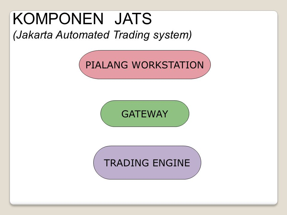 KOMPONEN JATS (Jakarta Automated Trading system) TRADING ENGINE GATEWAY PIALANG WORKSTATION