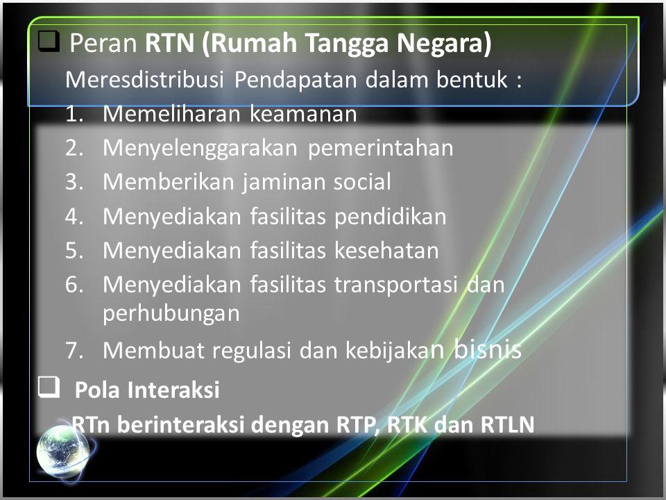  Peran RTN (Rumah Tangga Negara) Meresdistribusi Pendapatan dalam bentuk : 1.Memeliharan keamanan 2.Menyelenggarakan pemerintahan 3.Memberikan jamina