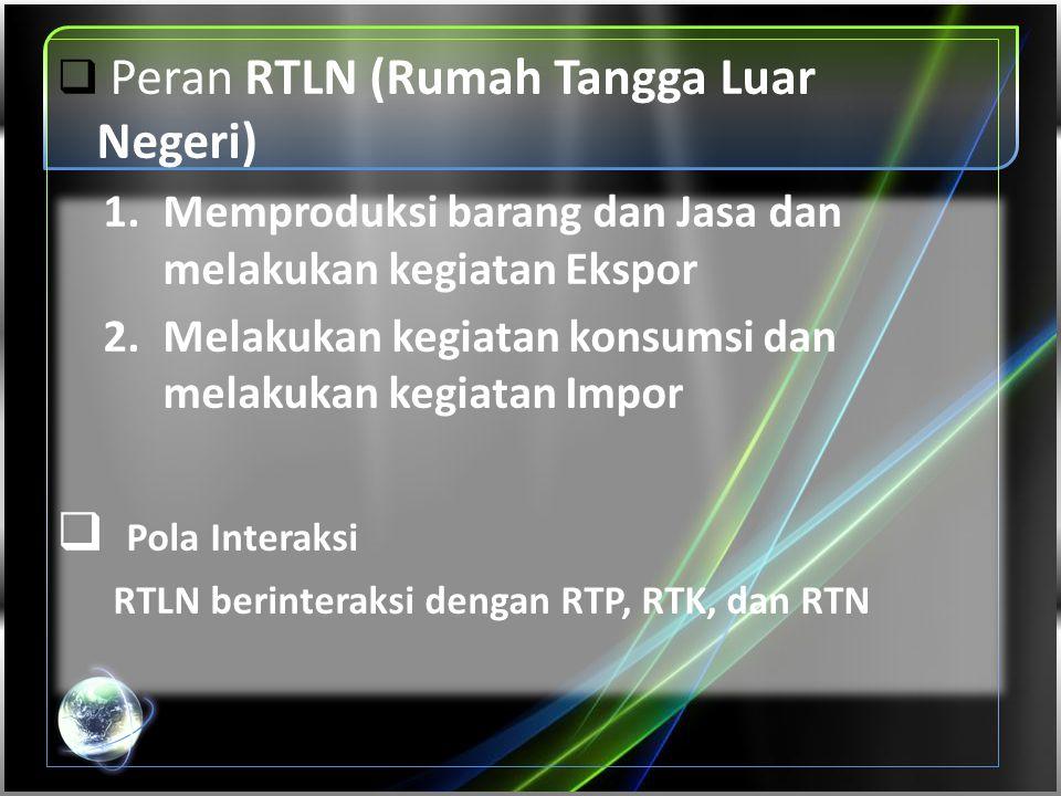  Peran RTLN (Rumah Tangga Luar Negeri) 1.Memproduksi barang dan Jasa dan melakukan kegiatan Ekspor 2.Melakukan kegiatan konsumsi dan melakukan kegiat