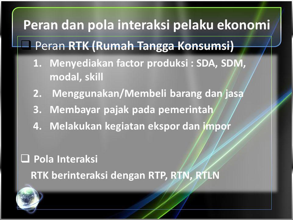 Peran dan pola interaksi pelaku ekonomi  Peran RTK (Rumah Tangga Konsumsi) 1.Menyediakan factor produksi : SDA, SDM, modal, skill 2. Menggunakan/Memb