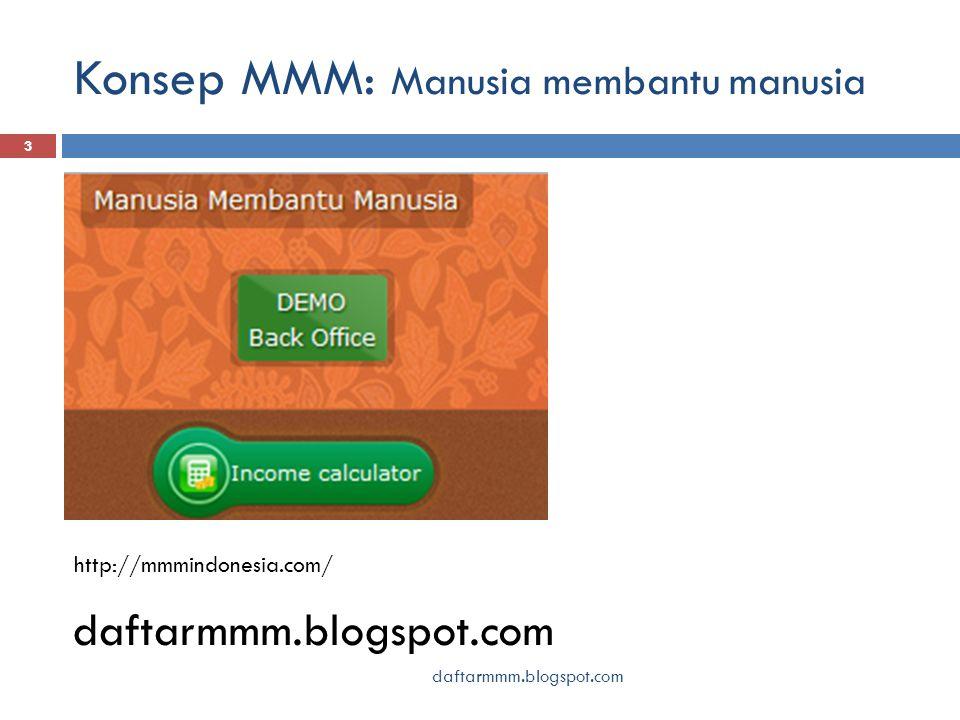 Konsep MMM: Manusia membantu manusia 3 http://mmmindonesia.com/ daftarmmm.blogspot.com