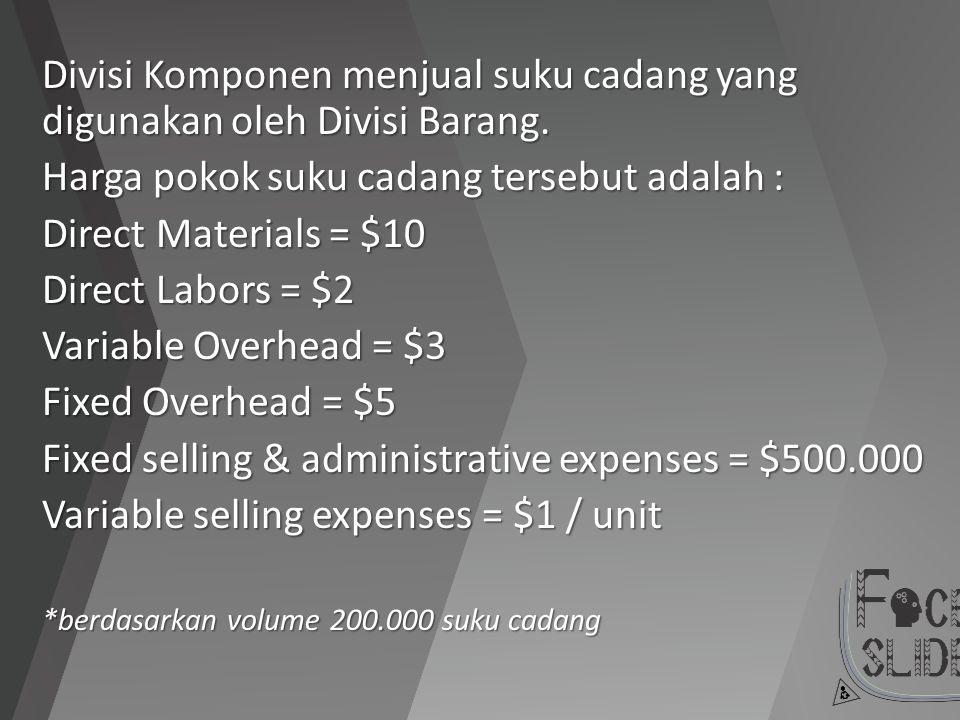 Divisi Komponen menjual suku cadang yang digunakan oleh Divisi Barang. Harga pokok suku cadang tersebut adalah : Direct Materials = $10 Direct Labors