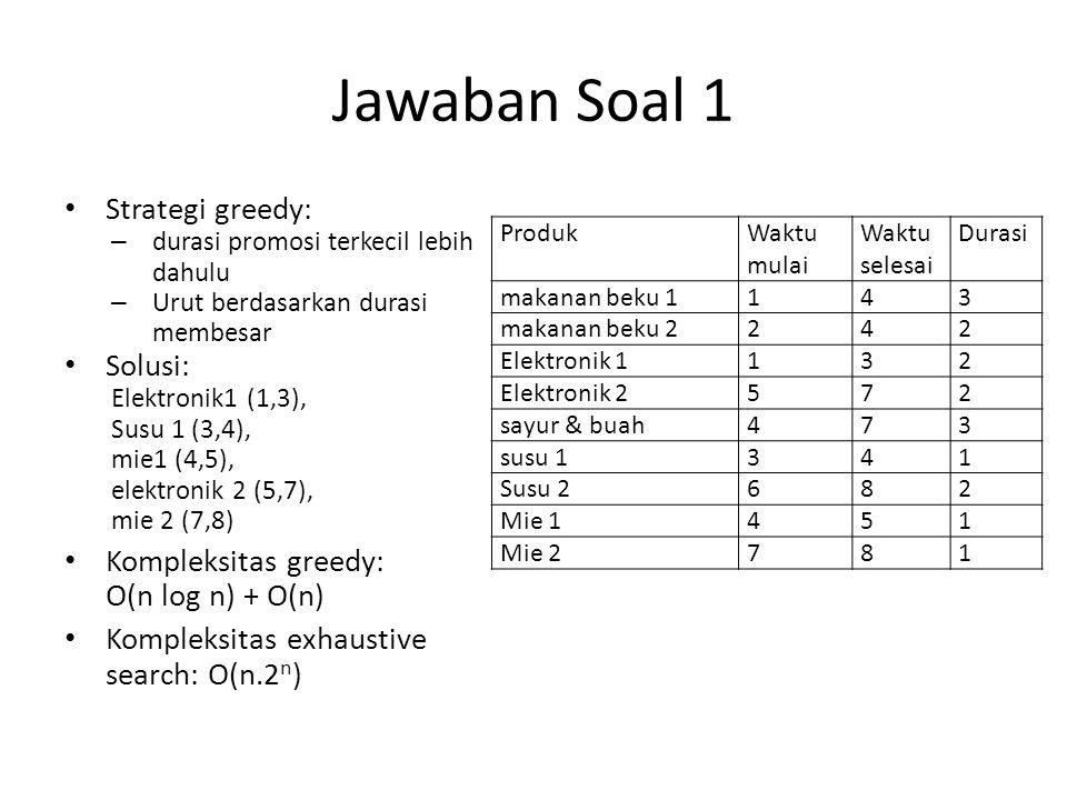 Jawaban Soal 1 • Strategi greedy: – durasi promosi terkecil lebih dahulu – Urut berdasarkan durasi membesar • Solusi: Elektronik1 (1,3), Susu 1 (3,4), mie1 (4,5), elektronik 2 (5,7), mie 2 (7,8) • Kompleksitas greedy: O(n log n) + O(n) • Kompleksitas exhaustive search: O(n.2 n ) ProdukWaktu mulai Waktu selesai Durasi makanan beku 1143 makanan beku 2242 Elektronik 1132 Elektronik 2572 sayur & buah473 susu 1341 Susu 2682 Mie 1451 Mie 2781