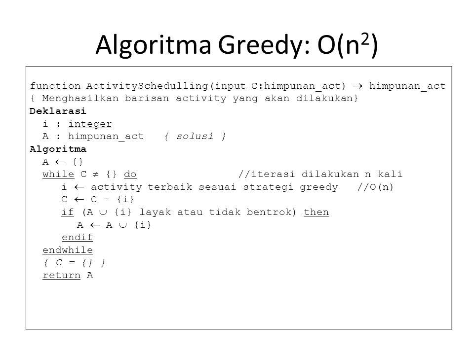 Algoritma Greedy: O(n 2 ) function ActivitySchedulling(input C:himpunan_act)  himpunan_act { Menghasilkan barisan activity yang akan dilakukan} Deklarasi i : integer A : himpunan_act { solusi } Algoritma A  {} while C  {} do //iterasi dilakukan n kali i  activity terbaik sesuai strategi greedy //O(n) C  C – {i} if (A  {i} layak atau tidak bentrok) then A  A  {i} endif endwhile { C = {} } return A