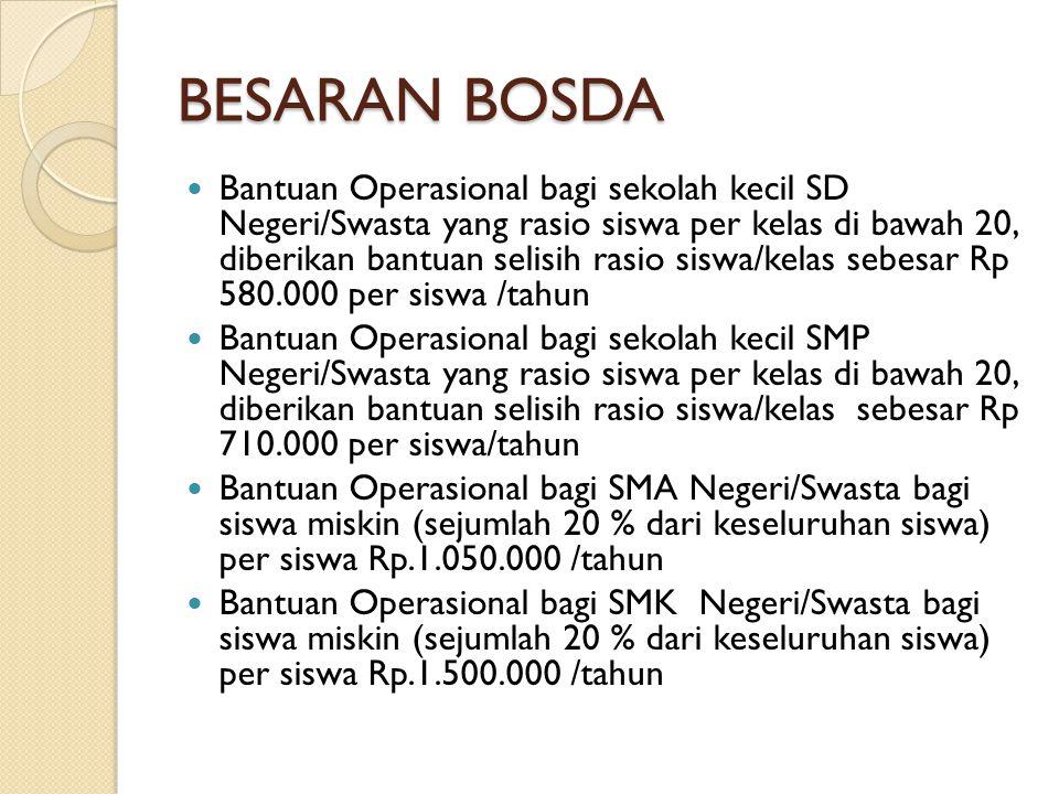 KEPERUNTUKAN BOSDA  BOSDA SD, SMP dan SLB digunakan pembayaran kegiatan operasional sekolah (personalia dan nonpersonalia) untuk meningkatkan kualitas pendidikan;  BOSDA SMA dan SMK untuk membebaskan biaya sekolah siswa miskin