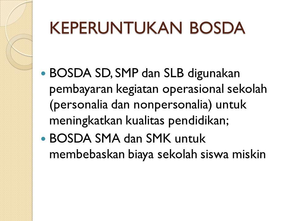 KEPERUNTUKAN BOSDA  BOSDA SD, SMP dan SLB digunakan pembayaran kegiatan operasional sekolah (personalia dan nonpersonalia) untuk meningkatkan kualita