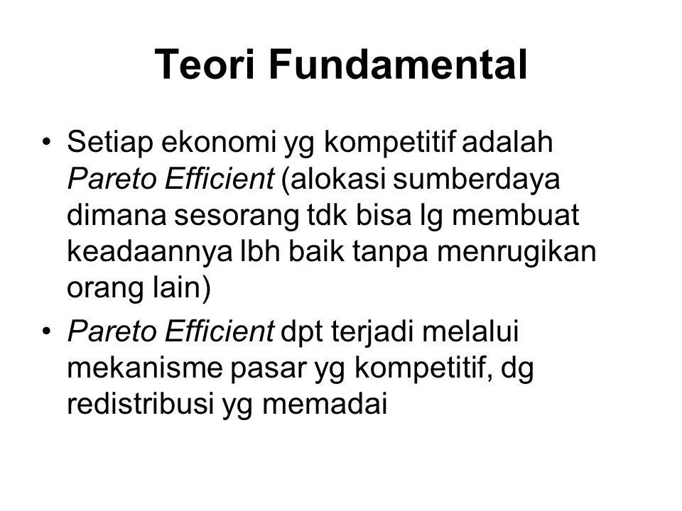 Teori Fundamental •Setiap ekonomi yg kompetitif adalah Pareto Efficient (alokasi sumberdaya dimana sesorang tdk bisa lg membuat keadaannya lbh baik tanpa menrugikan orang lain) •Pareto Efficient dpt terjadi melalui mekanisme pasar yg kompetitif, dg redistribusi yg memadai
