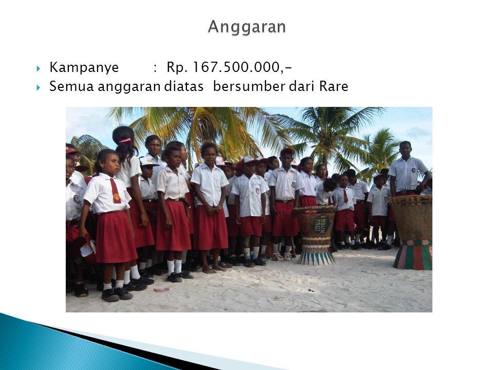  Kampanye : Rp. 167.500.000,-  Semua anggaran diatas bersumber dari Rare
