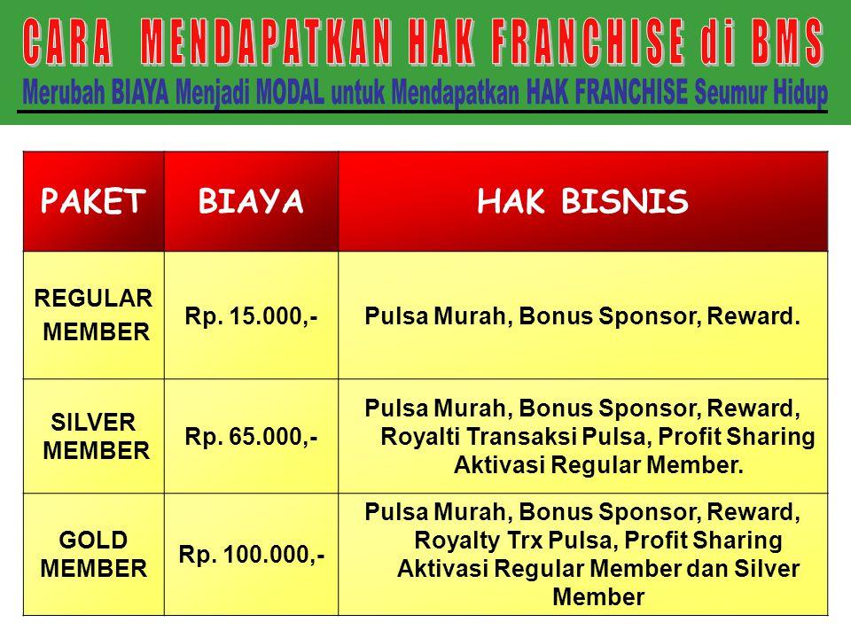 PAKETBIAYAHAK BISNIS REGULAR MEMBER Rp. 15.000,-Pulsa Murah, Bonus Sponsor, Reward. SILVER MEMBER Rp. 65.000,- Pulsa Murah, Bonus Sponsor, Reward, Roy