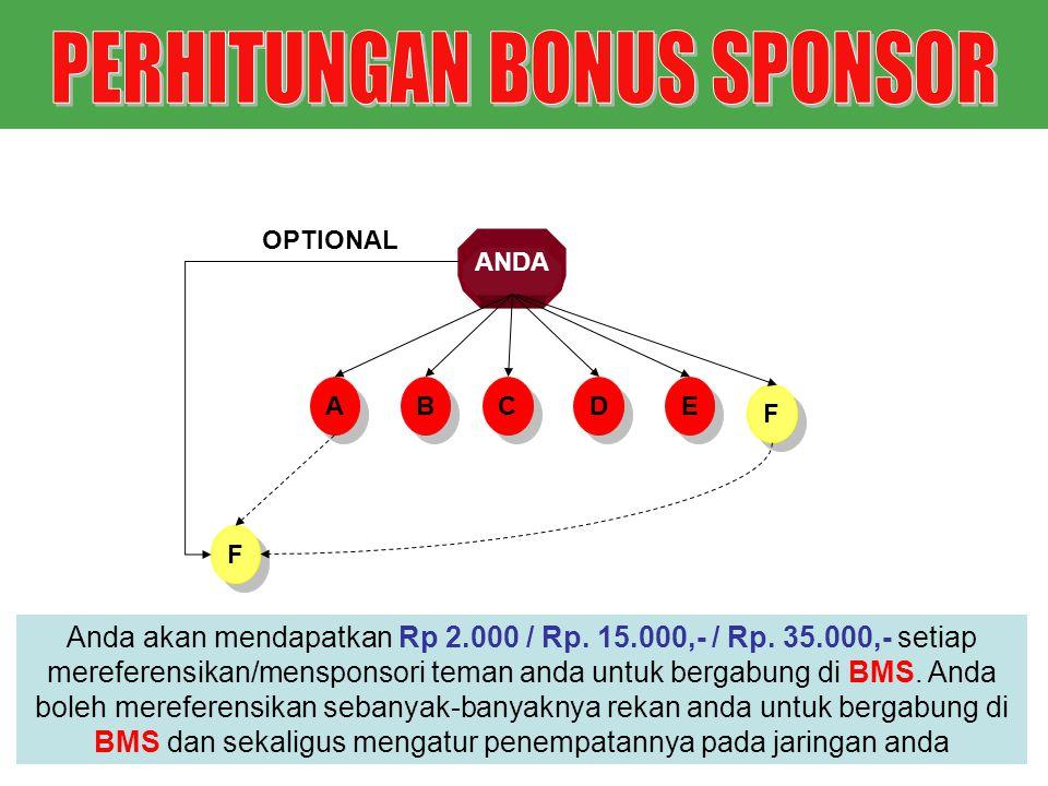 ANDA A A C C B B D D Anda akan mendapatkan Rp 2.000 / Rp. 15.000,- / Rp. 35.000,- setiap mereferensikan/mensponsori teman anda untuk bergabung di BMS.