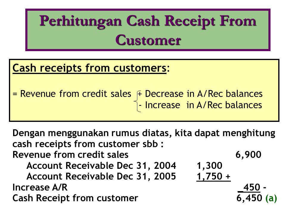 Cash receipts from customers: = Revenue from credit sales + Decrease in A/Rec balances - Increase in A/Rec balances Perhitungan Cash Receipt From Cust