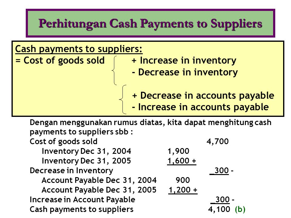 Cash payments to suppliers: = Cost of goods sold + Increase in inventory - Decrease in inventory + Decrease in accounts payable - Increase in accounts
