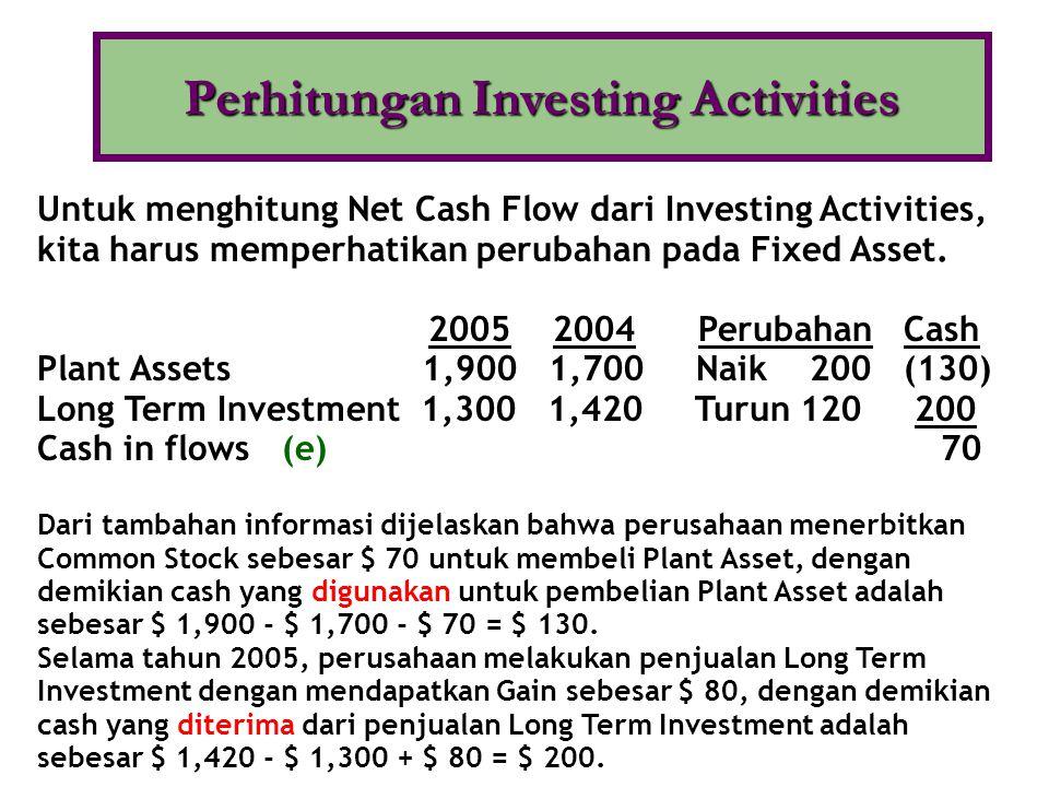 Perhitungan Investing Activities Untuk menghitung Net Cash Flow dari Investing Activities, kita harus memperhatikan perubahan pada Fixed Asset. 2005 2
