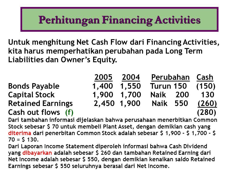 Perhitungan Financing Activities Untuk menghitung Net Cash Flow dari Financing Activities, kita harus memperhatikan perubahan pada Long Term Liabiliti