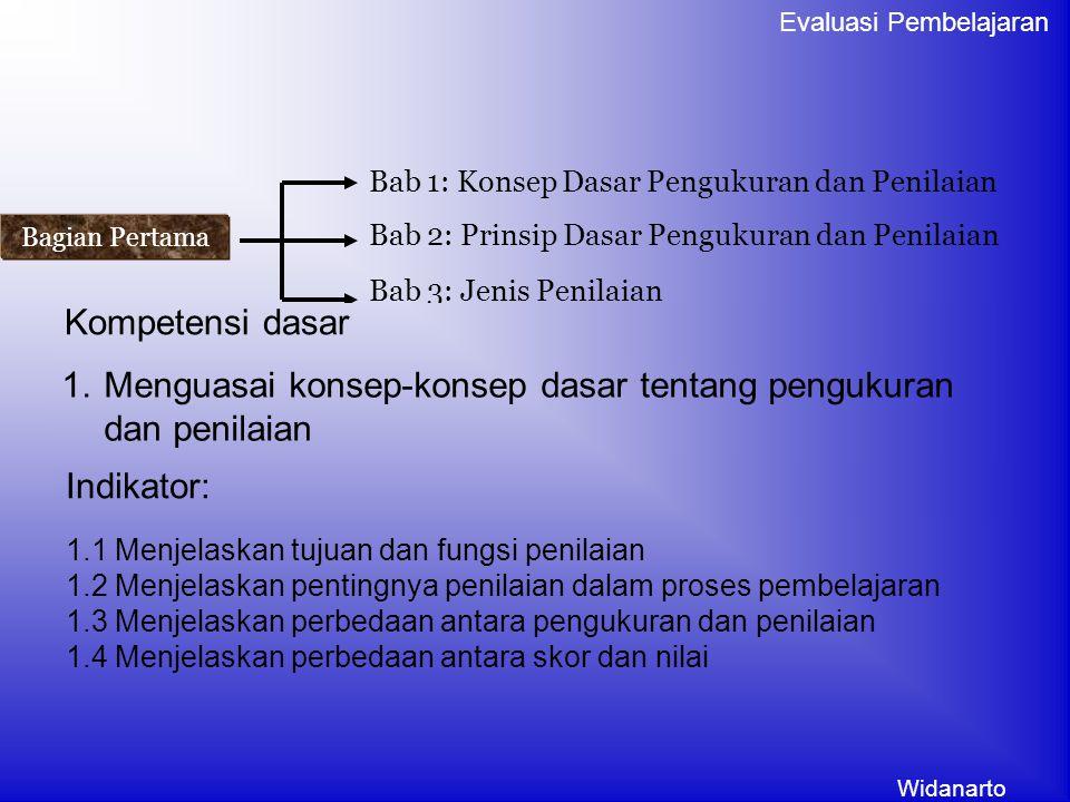 Widanarto Evaluasi Pembelajaran Bagian Pertama Bab 1: Konsep Dasar Pengukuran dan Penilaian Bab 2: Prinsip Dasar Pengukuran dan Penilaian Bab 3: Jenis Penilaian Kompetensi dasar 1.Menguasai konsep-konsep dasar tentang pengukuran dan penilaian Indikator: 1.1 Menjelaskan tujuan dan fungsi penilaian 1.2 Menjelaskan pentingnya penilaian dalam proses pembelajaran 1.3 Menjelaskan perbedaan antara pengukuran dan penilaian 1.4 Menjelaskan perbedaan antara skor dan nilai
