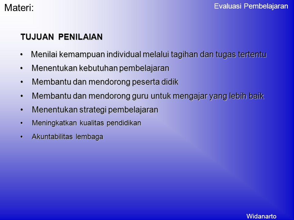 Widanarto Evaluasi Pembelajaran Materi: Aspek-aspek Evaluasi 1.