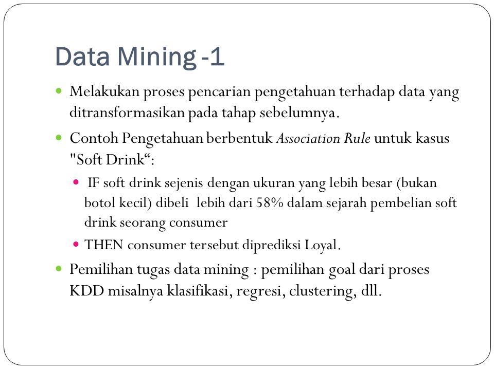 Data Mining -1  Melakukan proses pencarian pengetahuan terhadap data yang ditransformasikan pada tahap sebelumnya.  Contoh Pengetahuan berbentuk Ass