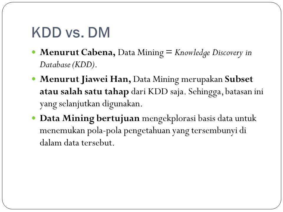 KDD vs. DM  Menurut Cabena, Data Mining = Knowledge Discovery in Database (KDD).  Menurut Jiawei Han, Data Mining merupakan Subset atau salah satu t