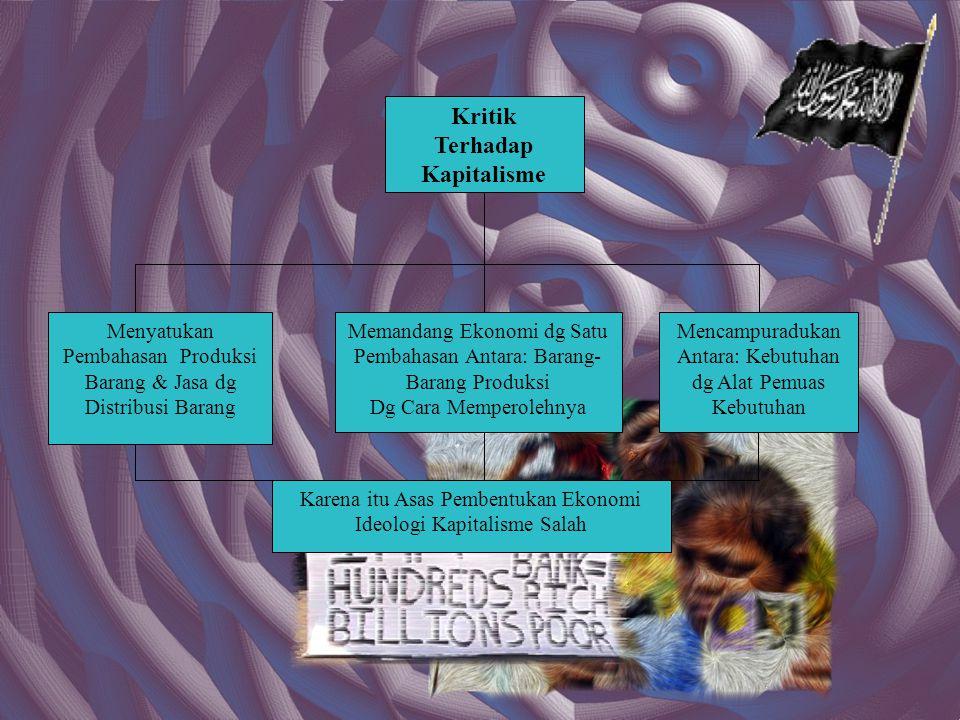 Struktur Harga Mendorong Laju Produksi Pendorong Utama Manusia Melakukan Usaha Produktif (Pengorbanan) Memperoleh Insentif Materi: Upah Berupa Uang Su