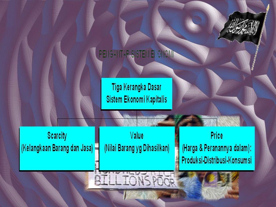 Kerangka Pikir Kajian Pengantar Sistem Ekonomi Perspektif Islam Dari Karya Besar: Taqyuddin An- Nabhani Oleh : Hidayatullah Muttaqin, SE Download Tsaq