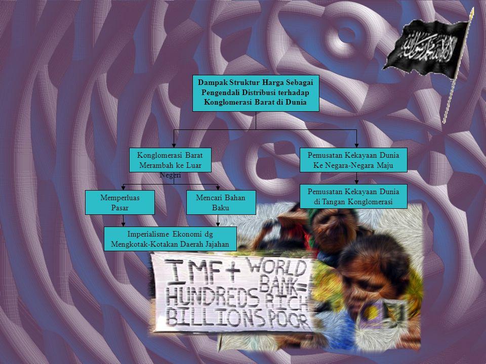 Cengkraman Kaum Borjuis (Pemilik Modal) di Negara yg Menganut Ekonomi Kapitalis Muncullah Sistem Tambal Sulam Untuk Menutupi Kejahatan Sistem Kapitali