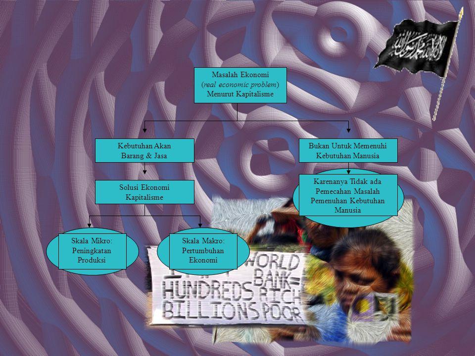 Masalah Ekonomi (real economic problem) Menurut Kapitalisme Kebutuhan Akan Barang & Jasa Bukan Untuk Memenuhi Kebutuhan Manusia Solusi Ekonomi Kapitalisme Karenanya Tidak ada Pemecahan Masalah Pemenuhan Kebutuhan Manusia Skala Mikro: Peningkatan Produksi Skala Makro: Pertumbuhan Ekonomi