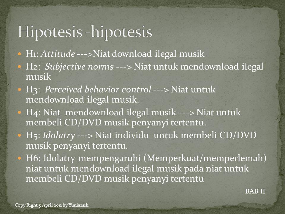  H1: Attitude --->Niat download ilegal musik  H2: Subjective norms ---> Niat untuk mendownload ilegal musik  H3: Perceived behavior control ---> Niat untuk mendownload ilegal musik.
