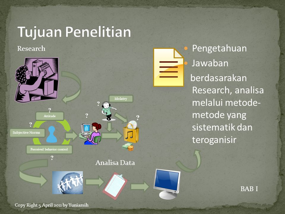  Hasil Uji Multikolineritas (VIF >10) Independen Attitude, Subjective Norms, Perceived Behavir Control Niat Untuk mendownload ilegal Musik Dependen BAB IV Copy Right 5 April 2011 by Yuniarsih