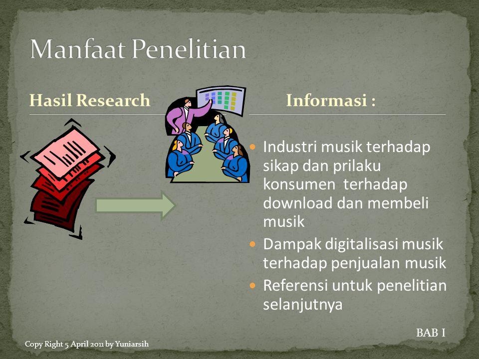 Hasil Research  Industri musik terhadap sikap dan prilaku konsumen terhadap download dan membeli musik  Dampak digitalisasi musik terhadap penjualan musik  Referensi untuk penelitian selanjutnya Informasi : BAB I Copy Right 5 April 2011 by Yuniarsih