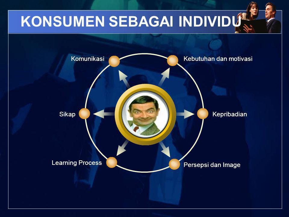 KONSUMEN SEBAGAI INDIVIDU Title Kebutuhan dan motivasiKomunikasi Kepribadian Persepsi dan Image Sikap Learning Process