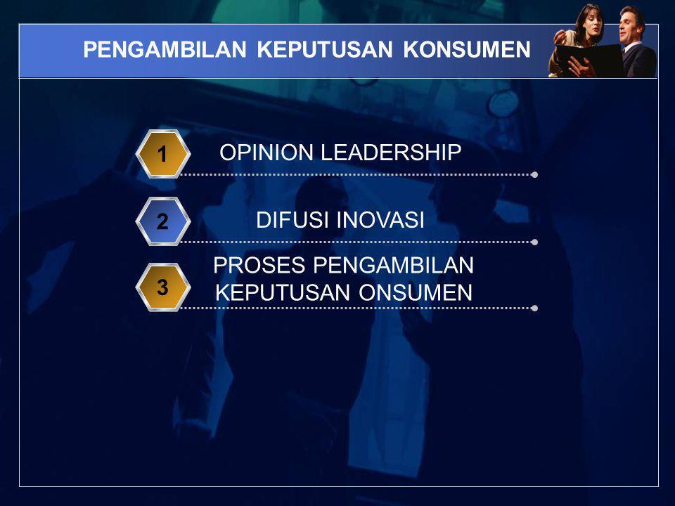 PENGAMBILAN KEPUTUSAN KONSUMEN OPINION LEADERSHIP 1 DIFUSI INOVASI 2 PROSES PENGAMBILAN KEPUTUSAN ONSUMEN 3