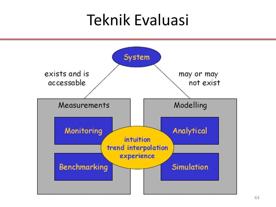 Teknik Evaluasi 44