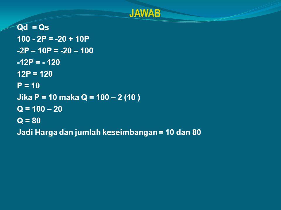 Qd = Qs 100 - 2P = -20 + 10P -2P – 10P = -20 – 100 -12P = - 120 12P = 120 P = 10 Jika P = 10 maka Q = 100 – 2 (10 ) Q = 100 – 20 Q = 80 Jadi Harga dan jumlah keseimbangan = 10 dan 80 JAWAB