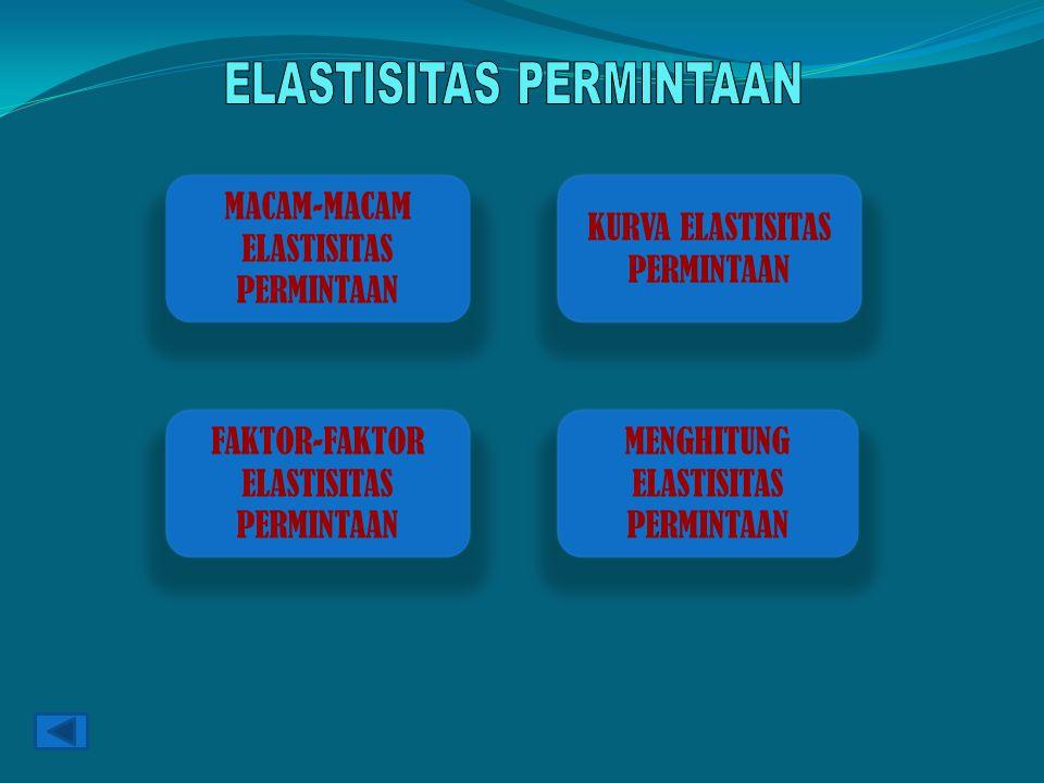 MACAM-MACAM ELASTISITAS PERMINTAAN KURVA ELASTISITAS PERMINTAAN FAKTOR-FAKTOR ELASTISITAS PERMINTAAN MENGHITUNG ELASTISITAS PERMINTAAN