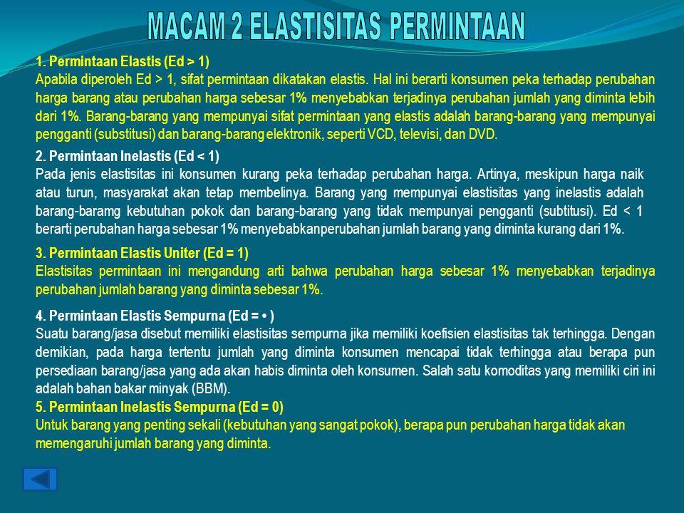 1.Permintaan Elastis (Ed > 1) Apabila diperoleh Ed > 1, sifat permintaan dikatakan elastis.