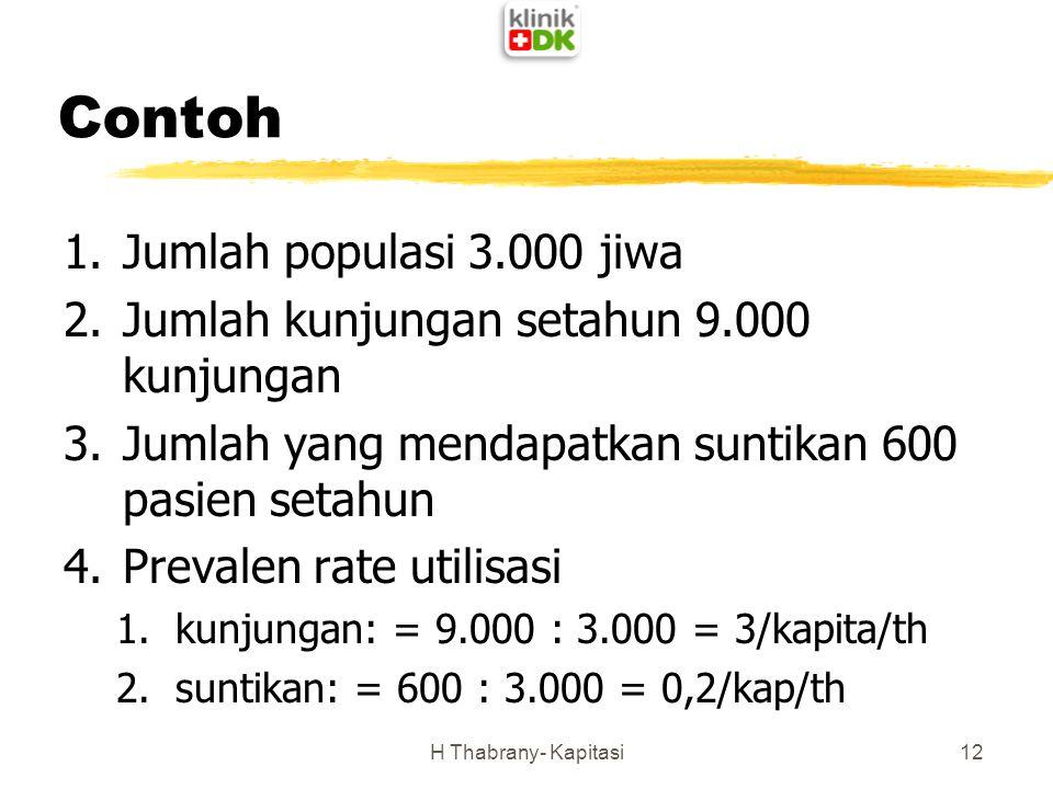 Contoh 1.Jumlah populasi 3.000 jiwa 2.Jumlah kunjungan setahun 9.000 kunjungan 3.Jumlah yang mendapatkan suntikan 600 pasien setahun 4.Prevalen rate u