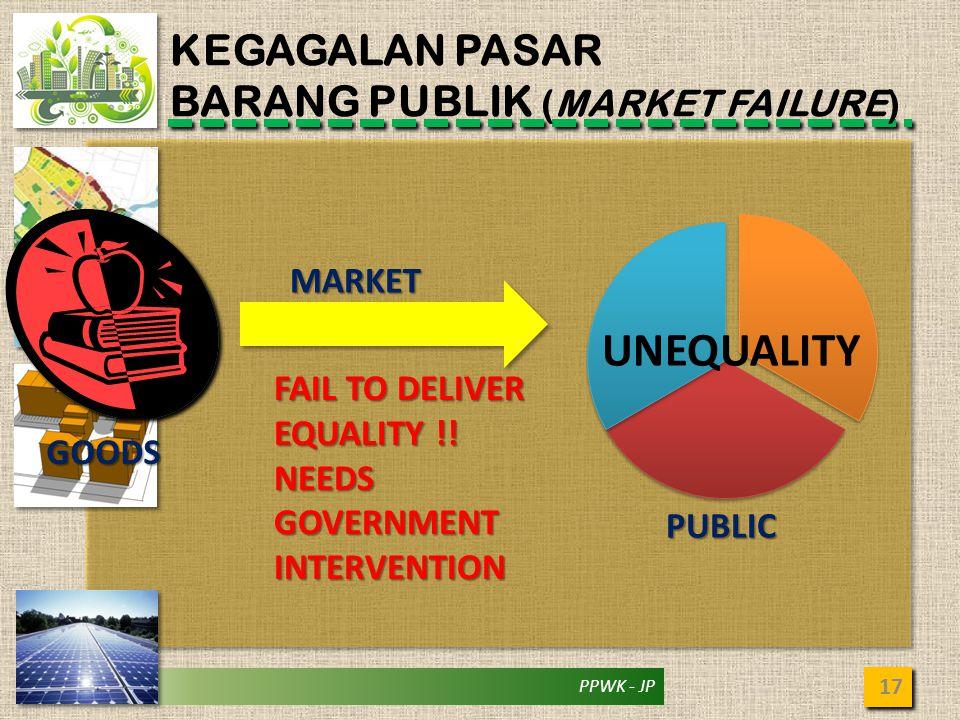 PPWK - JP KEGAGALAN PASAR BARANG PUBLIK (MARKET FAILURE) 17 GOODS MARKET FAIL TO DELIVER EQUALITY !! NEEDS GOVERNMENT INTERVENTION PUBLIC UNEQUALITY