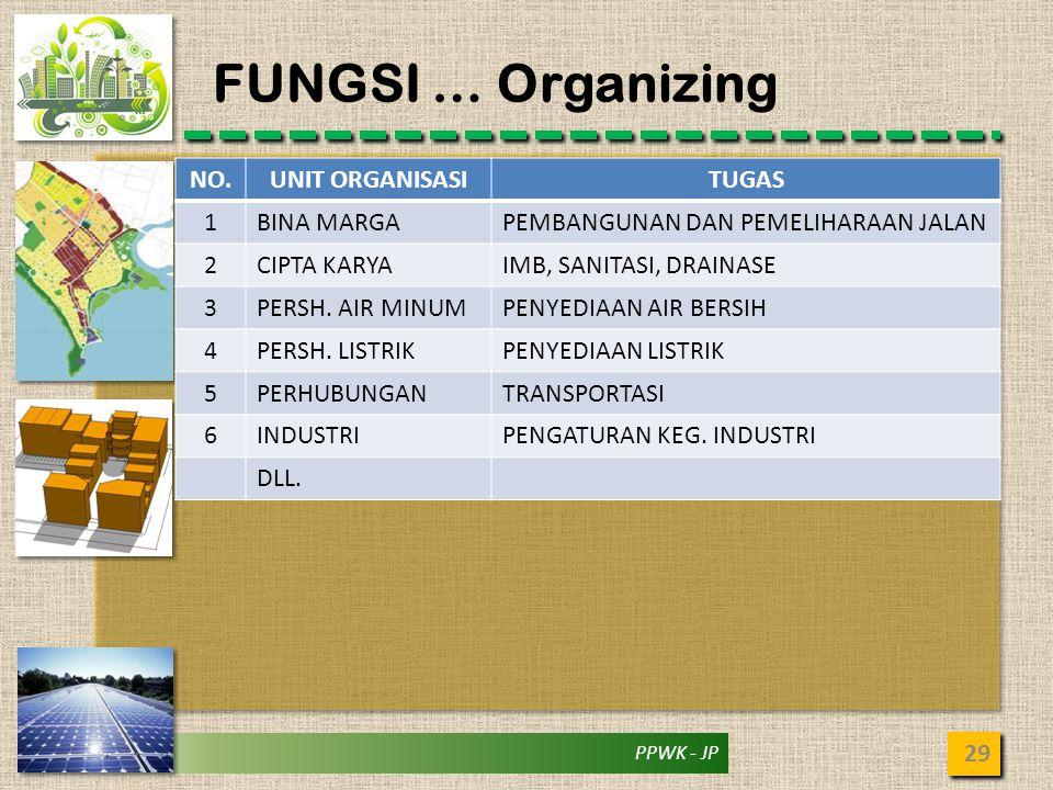 PPWK - JP FUNGSI … Organizing 29 NO.UNIT ORGANISASITUGAS 1BINA MARGAPEMBANGUNAN DAN PEMELIHARAAN JALAN 2CIPTA KARYAIMB, SANITASI, DRAINASE 3PERSH. AIR