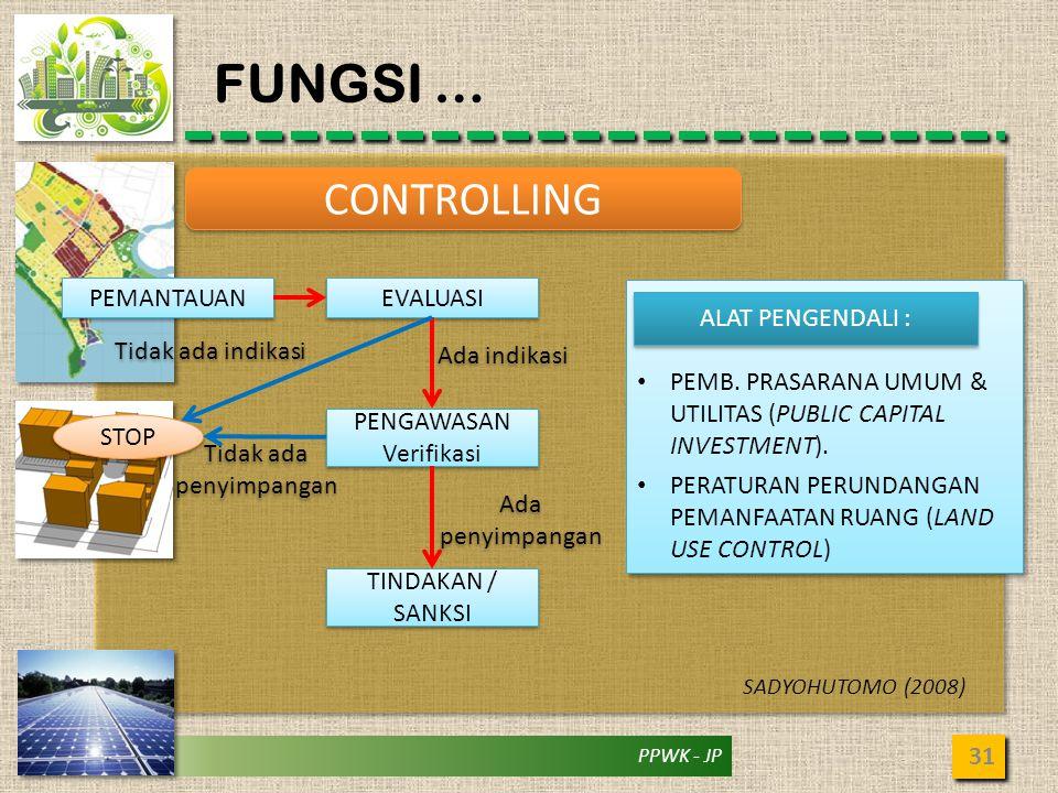 PPWK - JP FUNGSI … 31 CONTROLLING SADYOHUTOMO (2008) EVALUASI PENGAWASAN Verifikasi PENGAWASAN Verifikasi TINDAKAN / SANKSI PEMANTAUAN STOP Tidak ada