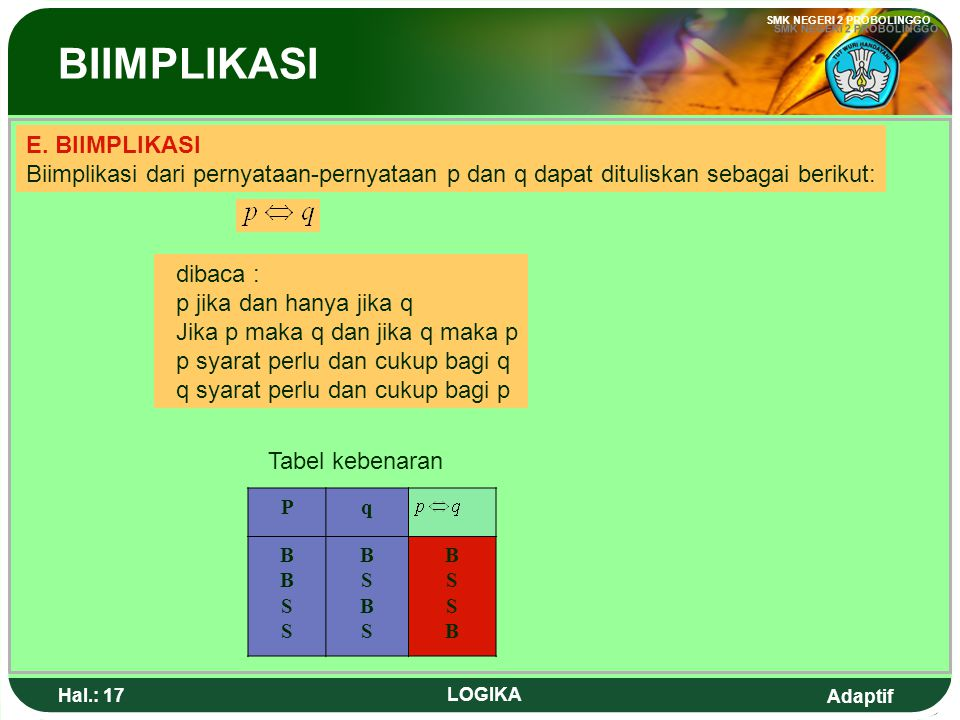 Adaptif SMK NEGERI 2 PROBOLINGGO Hal.: 16 LOGIKA Implication is a compound proposition which is formed from two proposition of p and q denoted as if p then q The implication if p then q is denoted as pq TTFFTTFF TFTFTFTF TFTTTFTT Read if p then q or  p only if q  q if p  p is sufficient condition for q  q is necessary condition for p Implication The truth table of implication is as follows: