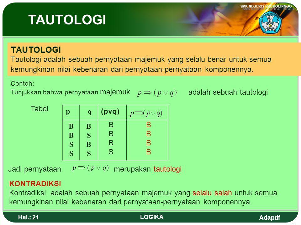 Adaptif SMK NEGERI 2 PROBOLINGGO Hal.: 20 LOGIKA Compound proposition is a proposition formed from a few single sentences.