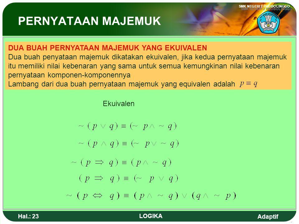 Adaptif SMK NEGERI 2 PROBOLINGGO Hal.: 22 LOGIKA p q(pvq)p => (pvq) TTFFTTFF TFTFTFTF TTTFTTTF TTTTTTTT Table So the proposition is Tautology Tautolog