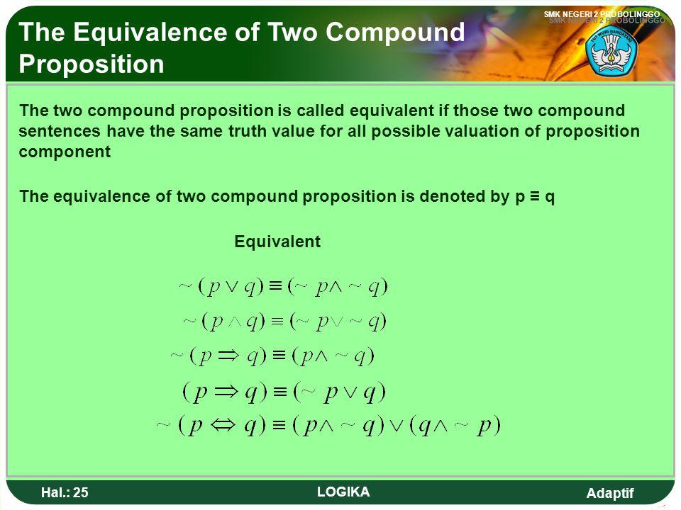 Adaptif SMK NEGERI 2 PROBOLINGGO Hal.: 24 LOGIKA PERNYATAAN MAJEMUK p : Mama mengantar adik, q : Saya belajar (p V q) : Mama mengantar adik atau saya belajar ~(p V q) : (~p  ~q) =Mama tidak mengantar adik dan saya tidak belajar p : Saya naik kelas, q : Saya dapat hadiah p  q : Jika Saya naik kelas maka Saya dapat hadiah ~(p  q) =(p  ~q) : Saya naik kelas dan Saya tidak dapat hadiah Saya naik kelas tetapi Saya tidak dapat hadiah Lanjutan