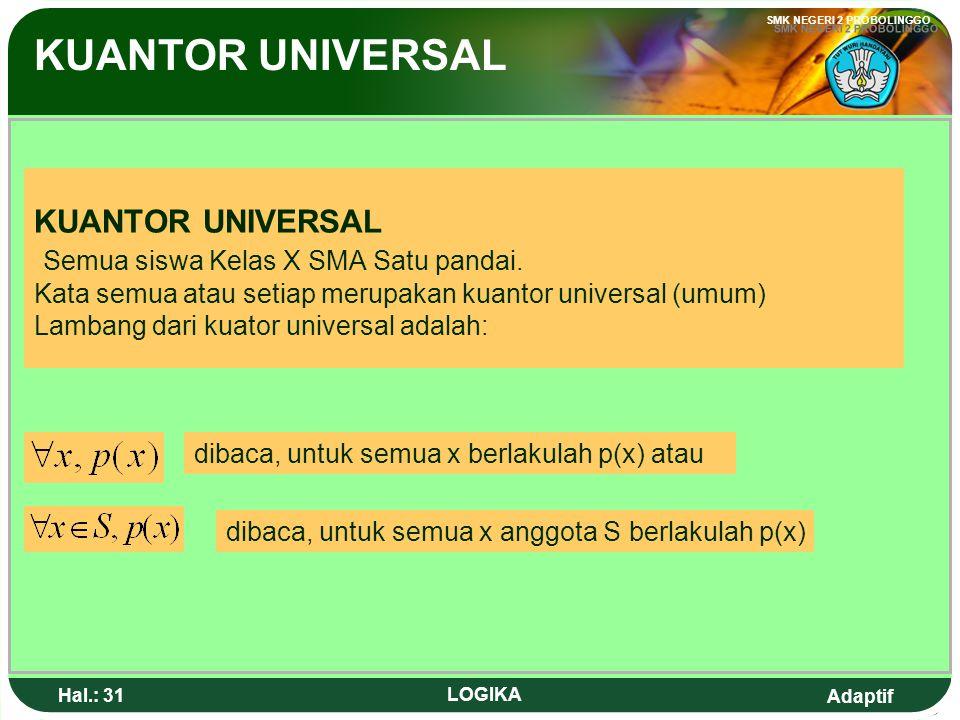 Adaptif SMK NEGERI 2 PROBOLINGGO Hal.: 30 LOGIKA, is called converse from implication, is called inverse from implication, is called contraposition fr