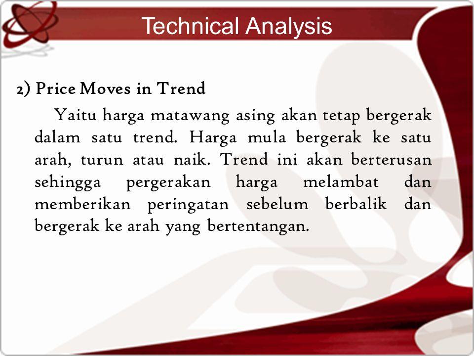 Technical Analysis 2) Price Moves in Trend Yaitu harga matawang asing akan tetap bergerak dalam satu trend.