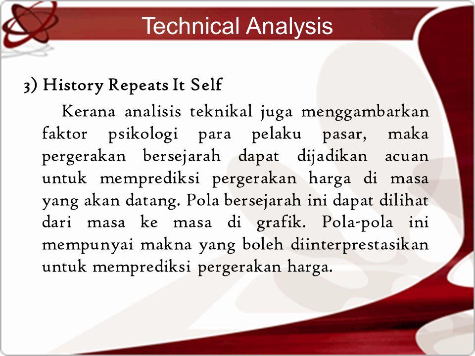 Technical Analysis 3) History Repeats It Self Kerana analisis teknikal juga menggambarkan faktor psikologi para pelaku pasar, maka pergerakan bersejarah dapat dijadikan acuan untuk memprediksi pergerakan harga di masa yang akan datang.