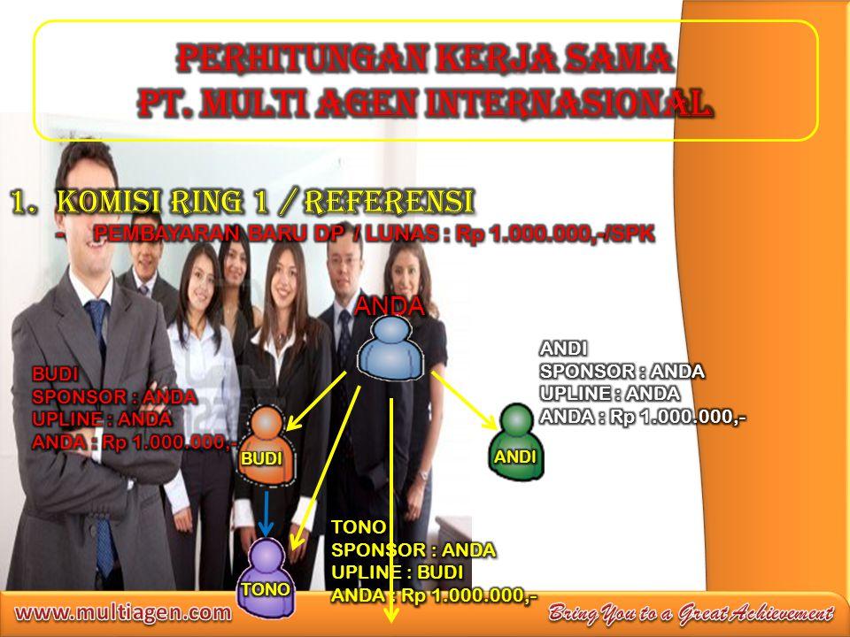 NONO AGENCY PEMASARAN MOBIL YANG LAIN AGENCY PEMASARAN MOBIL PROGRAM SALES FORCE 1Harga Mobil Standar Showroom 2Indent TetapIndent Berkembang 3Pelunas